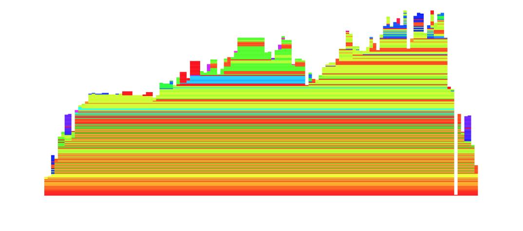 Flame Graph on Cedar-10